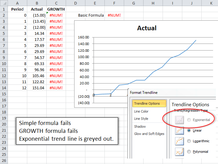 Calculating Growth Rate In Excel – I Get It ! Development
